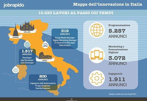 La Mappa dell'Innovazione in Italia :dove trovare un lavoro