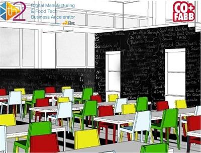 CO+FACTORY, l' HUB Industria 4.0 a Sesto San Giovanni