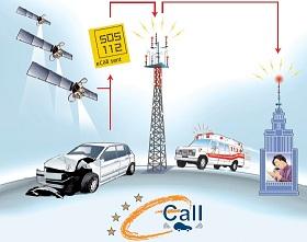 Salvavita eCall: obbligatorio sulle nuove auto