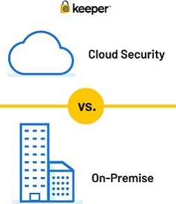 Sicurezza Cloud VS Sicurezza On-Premise