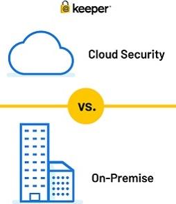 Sicurezza Cloud VS Sicurezza On-Premise