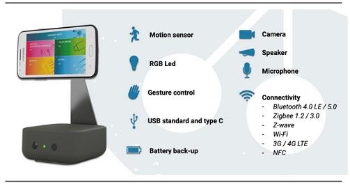 CES 2020: ADRIANO, lo smartphone diventa uno smart-home gateway